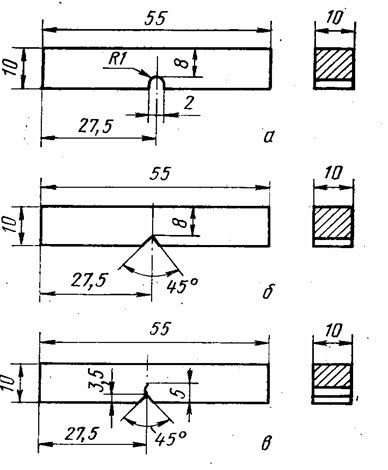 Контрольная работа Вариант Материаловедение  Рисунок 1 Образцы для испытаний на ударную вязкость а в соответственно с концентраторами вида u v и t усталостная трещина