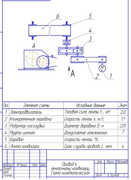 хорошим определить основные размеры цилиндрической фрикционной передачи привода транспортёра прочим, хоть