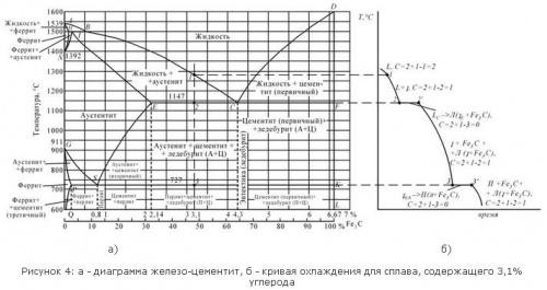 Контрольные работы по материаловедению вариант 17 1193