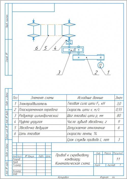 Схема привода к скребковому конвейеру ирченко элеватор